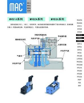 美国MAC电磁fa411A-F0A-GM-GDFA-1BA